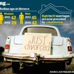 Australian divorce rates