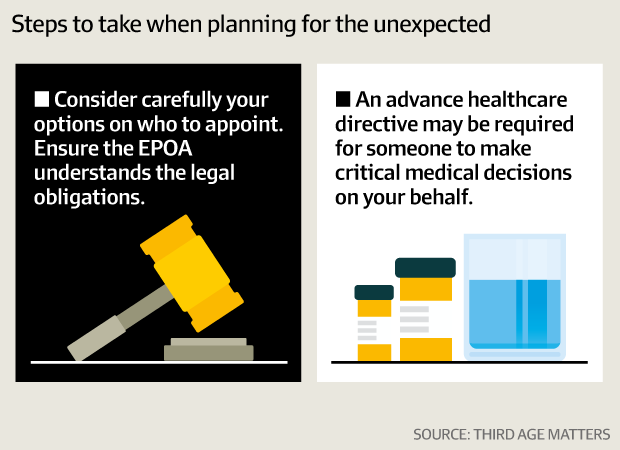 Enduring Power Of Attorney Your Back Up Plan If Things Go Wrong